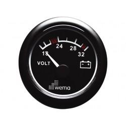 Wema voltmeter