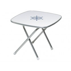 Forma tafels