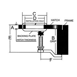 LUIKSLUITING WATERPROOF 62 MM RVS316