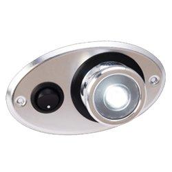 LED Binnenverlichting