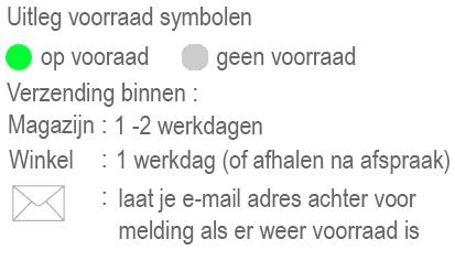 Voorraad Symbolen
