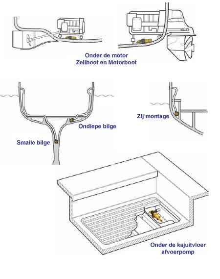 whale automatische bilgepomp sub smart 650 bootplus nl